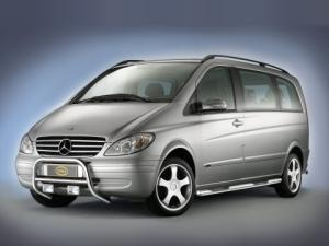 Car Hire And Car Rental Spain